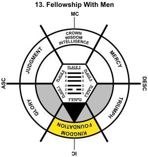 HxQ-12PI-24-30 13-Fellowship With Men-L2