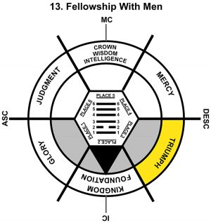 HxQ-12PI-24-30 13-Fellowship With Men-L3