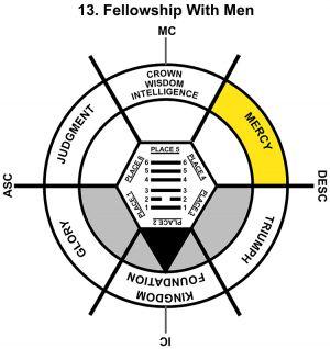 HxQ-12PI-24-30 13-Fellowship With Men-L4