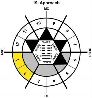 HxSL-01AR-00-06 19-Approach-L1