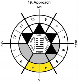 HxSL-01AR-00-06 19-Approach-L2
