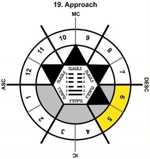 HxSL-01AR-00-06 19-Approach-L3