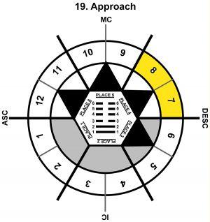 HxSL-01AR-00-06 19-Approach-L4