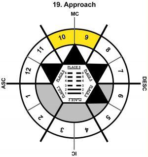 HxSL-01AR-00-06 19-Approach-L5