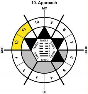 HxSL-01AR-00-06 19-Approach-L6