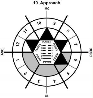 HxSL-01AR-00-06 19-Approach