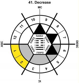 HxSL-01AR-06-12 41-Decrease-L1