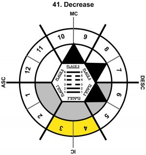 HxSL-01AR-06-12 41-Decrease-L2