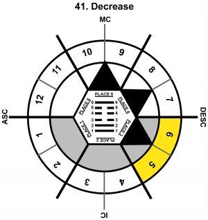 HxSL-01AR-06-12 41-Decrease-L3