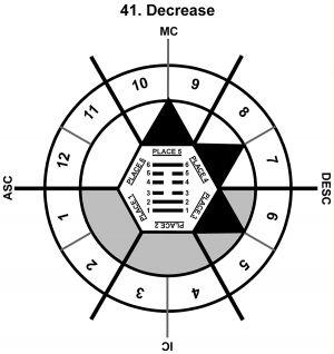 HxSL-01AR-06-12 41-Decrease