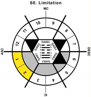 HxSL-01AR-12-18 60-Limitation-L1