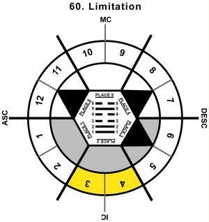 HxSL-01AR-12-18 60-Limitation-L2