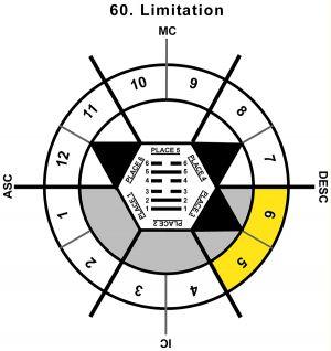 HxSL-01AR-12-18 60-Limitation-L3