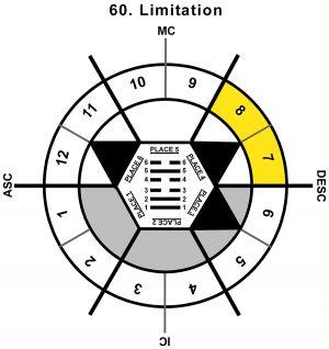 HxSL-01AR-12-18 60-Limitation-L4