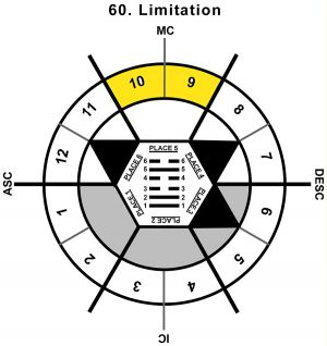 HxSL-01AR-12-18 60-Limitation-L5