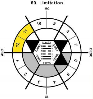 HxSL-01AR-12-18 60-Limitation-L6