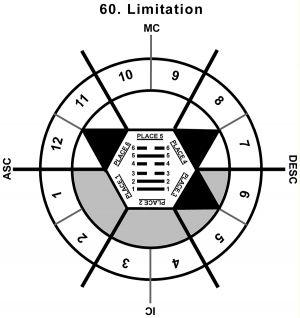 HxSL-01AR-12-18 60-Limitation