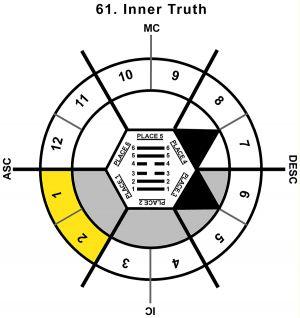 HxSL-01AR-18-24 61-Inner Truth-L1
