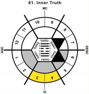 HxSL-01AR-18-24 61-Inner Truth-L2