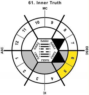 HxSL-01AR-18-24 61-Inner Truth-L3
