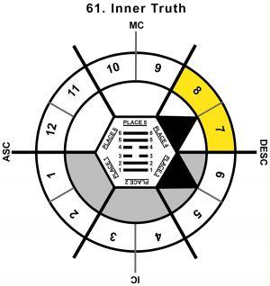 HxSL-01AR-18-24 61-Inner Truth-L4