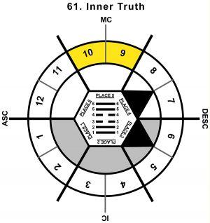 HxSL-01AR-18-24 61-Inner Truth-L5