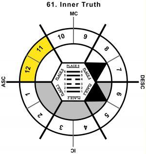 HxSL-01AR-18-24 61-Inner Truth-L6