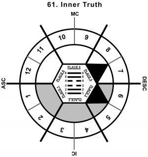 HxSL-01AR-18-24 61-Inner Truth