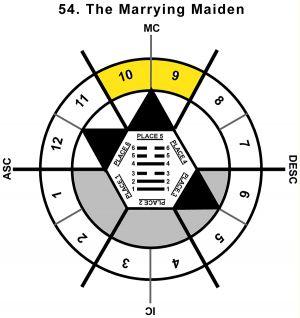 HxSL-01AR-24-30 54-Marrying Maiden-L5