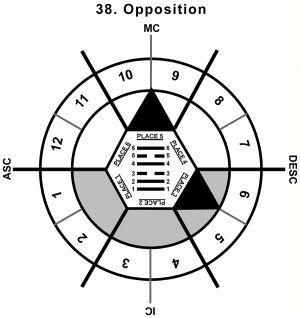HxSL-02TA-00-06 38-Opposition