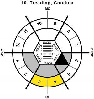 HxSL-02TA-12-15 10-Treading Conduct-L2