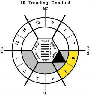 HxSL-02TA-12-15 10-Treading Conduct-L3