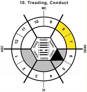 HxSL-02TA-12-15 10-Treading Conduct-L4