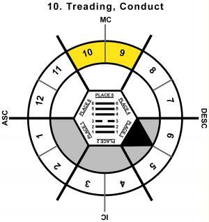 HxSL-02TA-12-15 10-Treading Conduct-L5