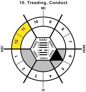 HxSL-02TA-12-15 10-Treading Conduct-L6