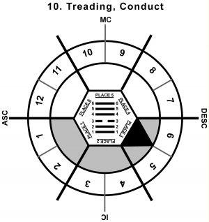 HxSL-02TA-12-15 10-Treading Conduct
