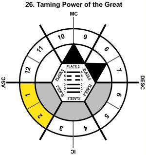 HxSL-02TA-18-24 26-Great Taming Power-L1
