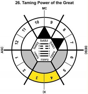 HxSL-02TA-18-24 26-Great Taming Power-L2