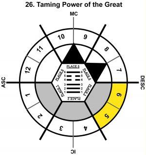 HxSL-02TA-18-24 26-Great Taming Power-L3