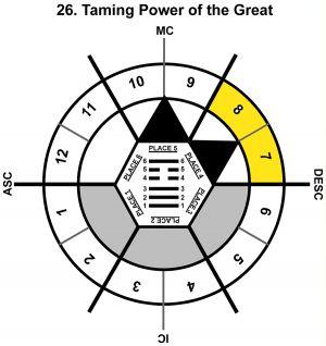 HxSL-02TA-18-24 26-Great Taming Power-L4
