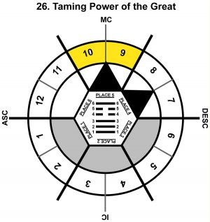 HxSL-02TA-18-24 26-Great Taming Power-L5