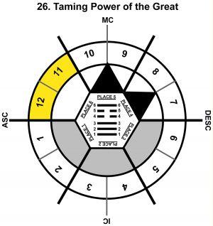 HxSL-02TA-18-24 26-Great Taming Power-L6