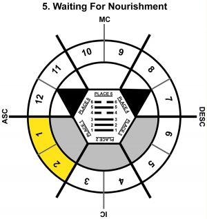 HxSL-02TA-24-30 5-Waiting For Nourishment-L1