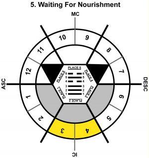 HxSL-02TA-24-30 5-Waiting For Nourishment-L2