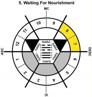 HxSL-02TA-24-30 5-Waiting For Nourishment-L4