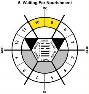 HxSL-02TA-24-30 5-Waiting For Nourishment-L5