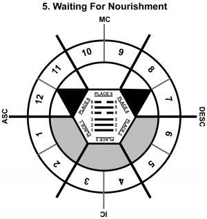HxSL-02TA-24-30 5-Waiting For Nourishment
