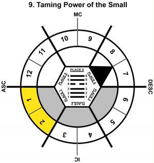 HxSL-03GE-00-06 9-Small Taming Power-L1