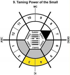 HxSL-03GE-00-06 9-Small Taming Power-L2