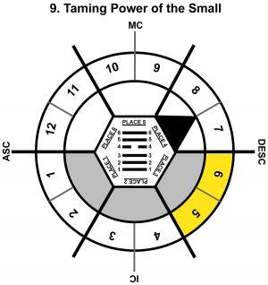 HxSL-03GE-00-06 9-Small Taming Power-L3